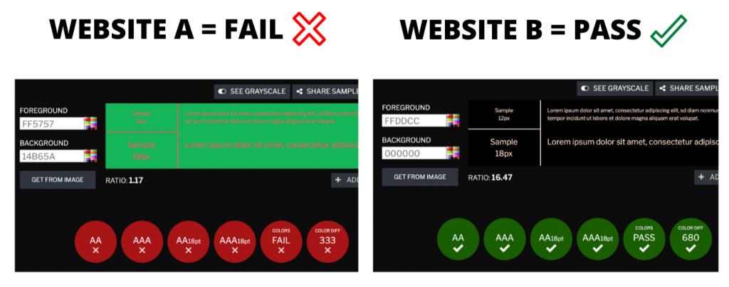 Website accessibility comparison